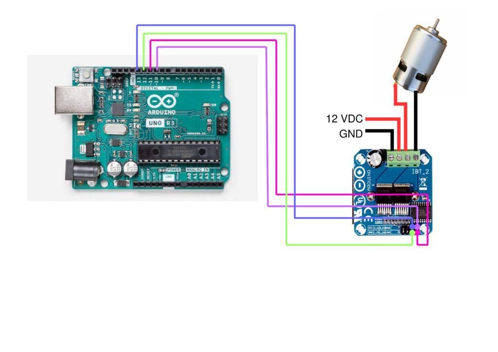 BTS7960とAruduino UNO、モータ接続図