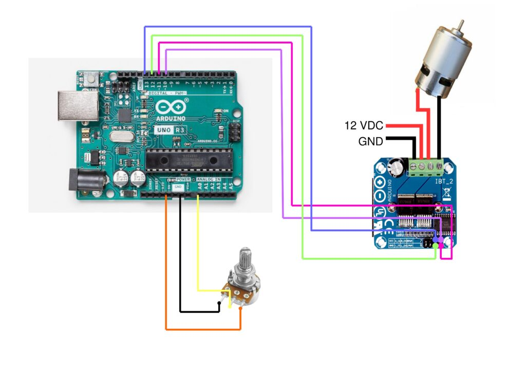 Arduino UNO, BTS7960, 775モーター, 10kohmボリューム